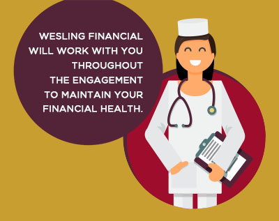 Wesling Finanical health graphic